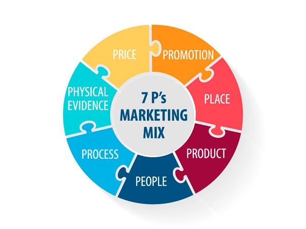 Kinh doanh và marketing hiệu quả mùa dịch Covid-19 - 3