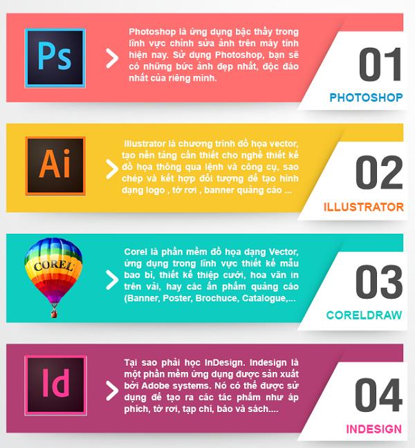 Các yêu cầu để File thiết kế đạt tiêu chuẩn in ấn