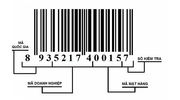 Hướng dẫn cách cách đọc mã vạch 13 số chi tiết, chính xác nhất